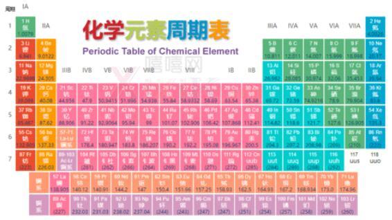 sb是什么元素?sb是什么化学物质吗?
