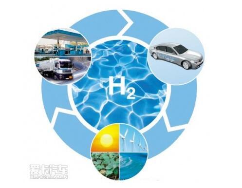 中国氢能产业发展之佛山实践