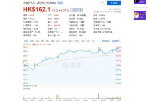 小鹏回港首份财报公布后为何美港股市场反应不同,小鹏XPILOT进展到何种地步