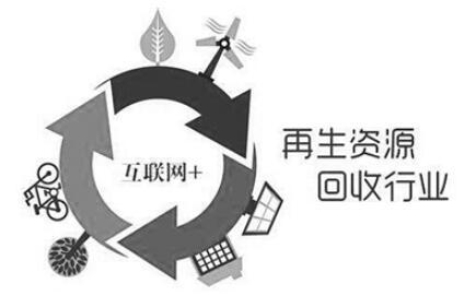 2021年中国再生资源回收市场发展现状分析