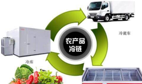 2021年中国农产品冷链行业市场现状与发展前景分析