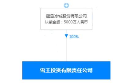 蜜雪冰城成立雪王投资有限责任公司,注册资本5000万元,刘洋任总经理
