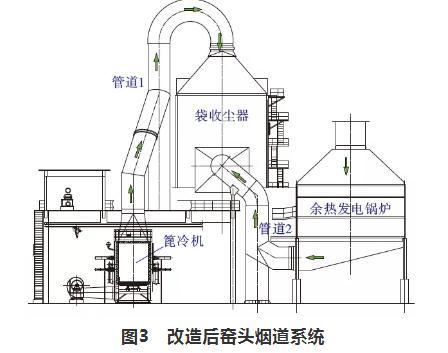 余热发电设备水泥生产线窑头电收尘器改造为袋收尘器【实例】