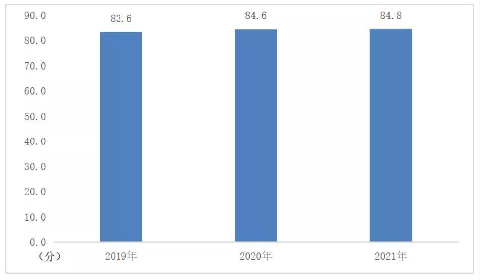 中央企业社会责任报告发布数量及比例再创新高