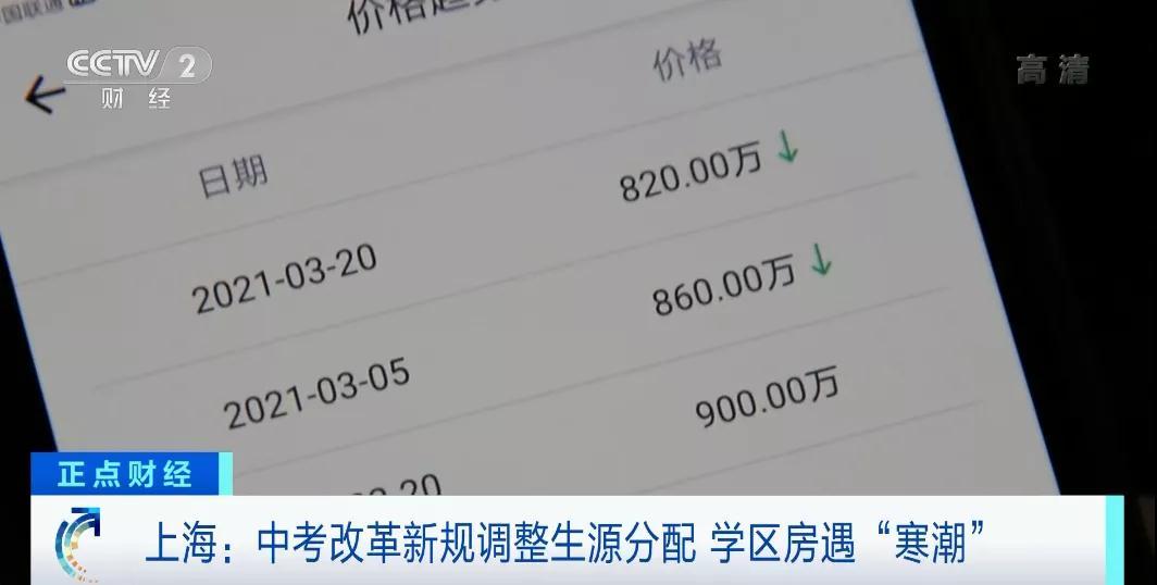 上海学区房现在什么价格?还值得买吗?