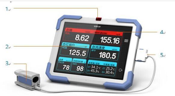 徐可欣:力争两年内实现'光测无创血糖仪'的产业化