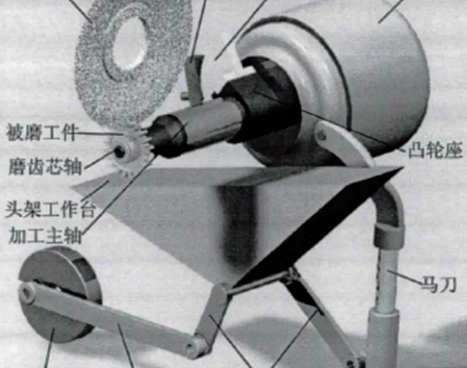 小齿轮转动大世界:一文了解中国超精密齿轮发展史,实现弯道超车