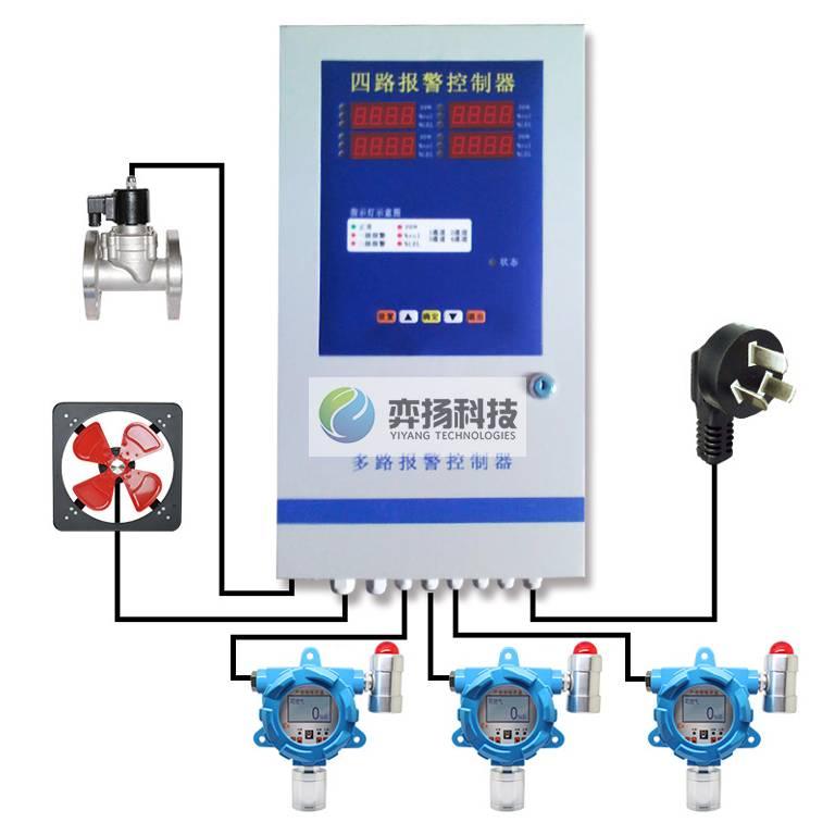 長春硫化氫檢測報警器(聲光報警)