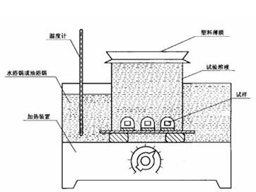 脱锌转底炉生球干燥控制方案设计