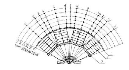 磁选机的磁强度的测量方法