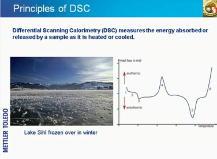 梅特勒-托利多差示扫描量热法DSC视频教程