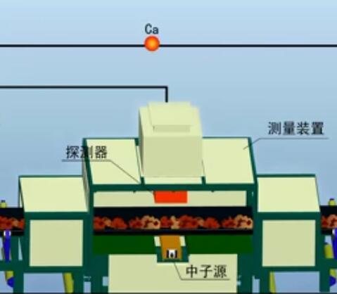 DF-5701中子活化水泥元素在线分析仪原理及应用简介