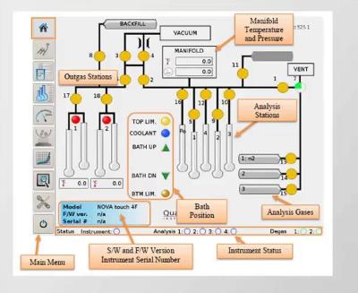 康塔仪器比表面及孔径分析仪NOVATOUCH样品前处理、分析和数据处理技术讲座