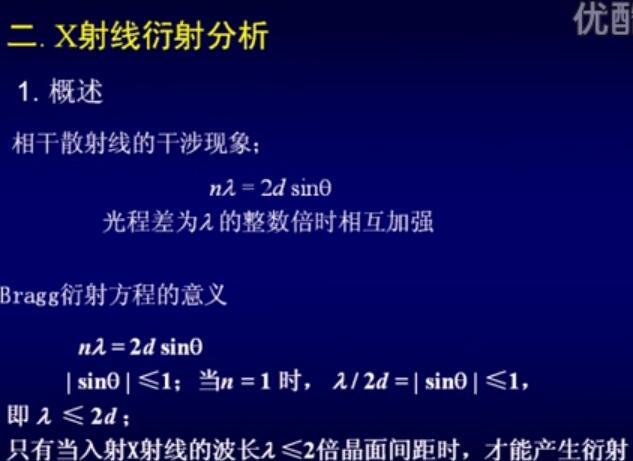 X射线荧光与衍射原理分析简介