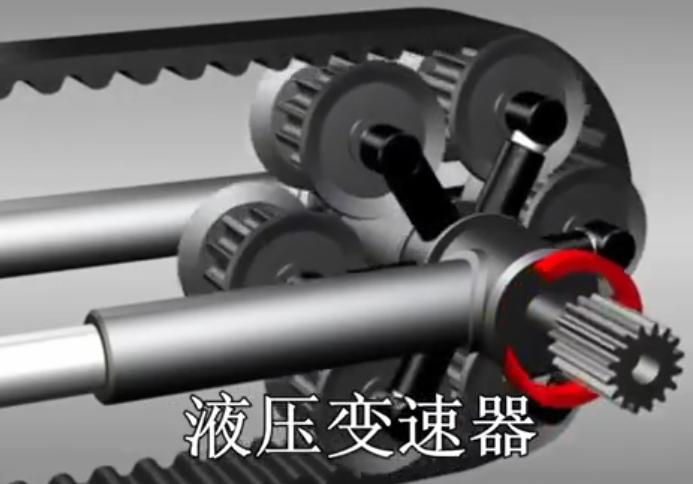 国外最新液压变速器原理公布