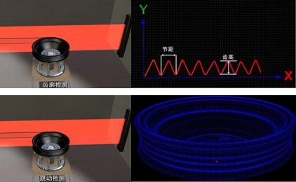 带轮尺寸检测设备-领邦仪器