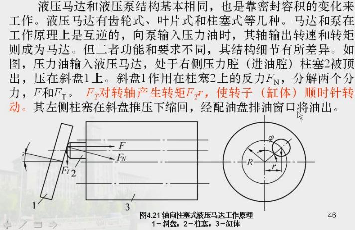 液压传动技术之液压马达理论讲解