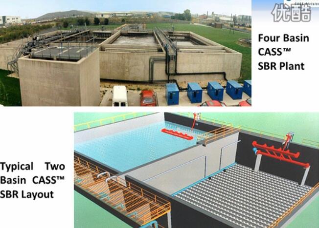 SBR系列工艺与专用滗水器