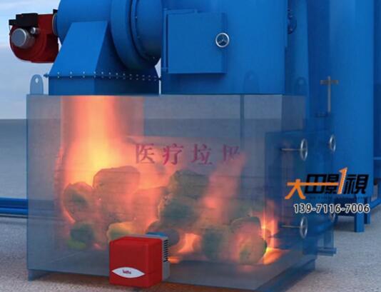 医疗垃圾焚烧炉 尾气处理工艺流程