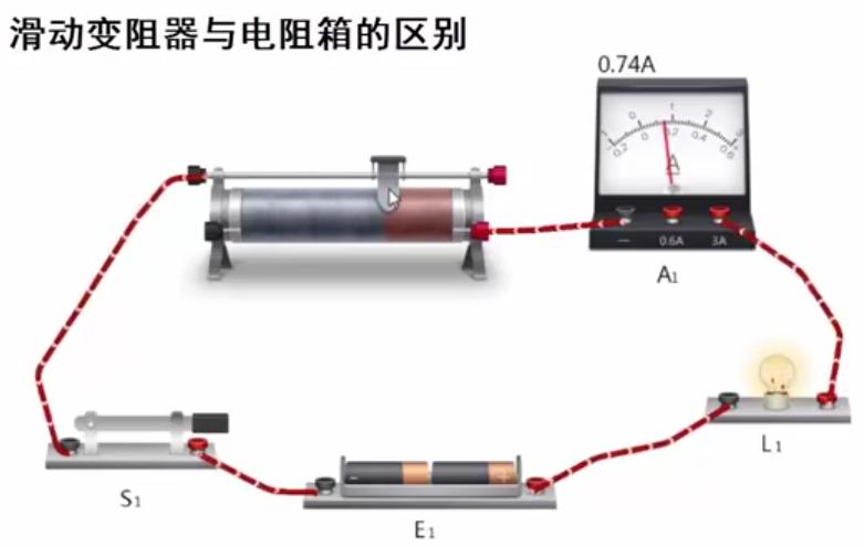 滑动变阻器与电阻箱的区别动画演示