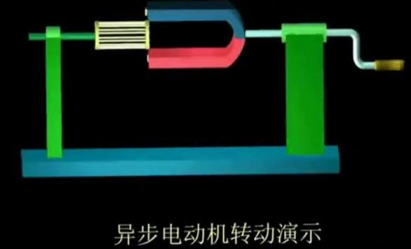 三相异步电动机工作原理