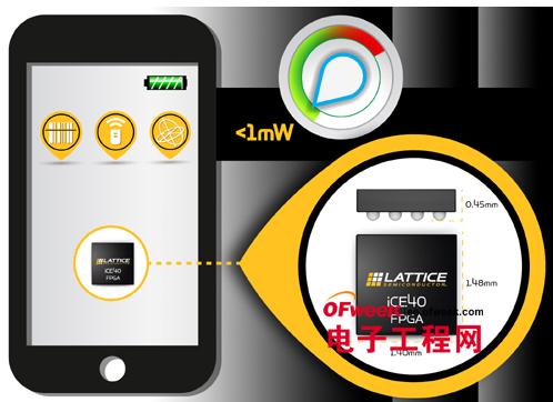 莱迪思半导体推出新型超低密度iCE40™ FPGA传感器
