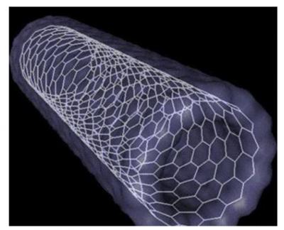 浅谈功能性纳米纤维在个体防护服装上的应用