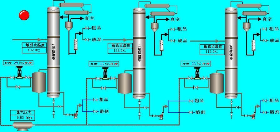 精馏塔系统中水冷器位置改造的思考