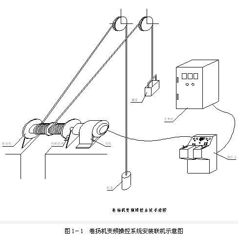 卷扬机变频控制系统设计方案