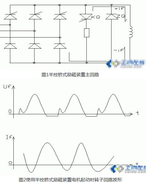 同步电动机频繁损坏的原因及解决的技术措施