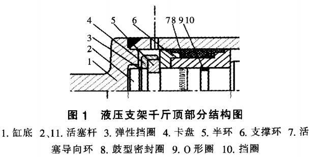 液压支架千斤顶半环结构改进措施