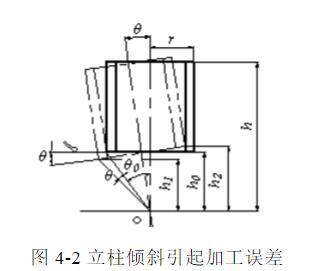 大型坡口机夹紧装置设计方案