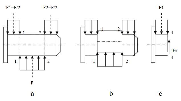 材料力学实验设计-连接件的受力变形实验