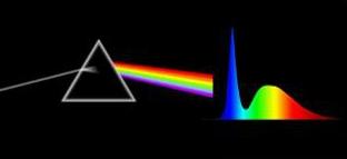 SPIC-120无线光谱辐照度计:引领现场光谱测量新时代
