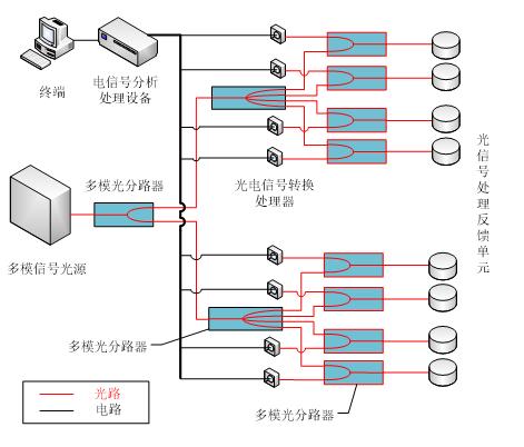 苏州光幔研发出PLC多模器件,开拓光通信新领域