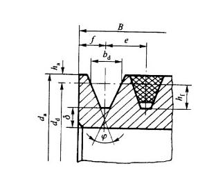 带轮的类型及结构设计