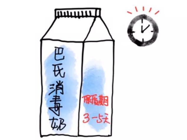 巴氏杀菌乳简介