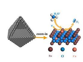 宁波材料所在研制出新型OER电催化剂
