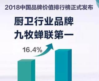 中国卫浴品牌正悄然撬开国际化大门