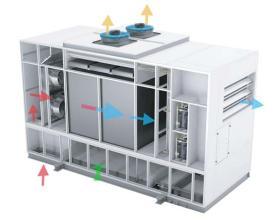 应用案例:STULZ间接蒸发自然冷却设备
