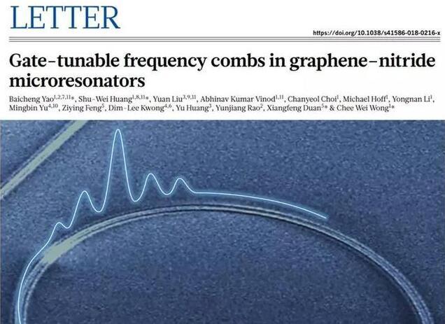 电子科技大学在《自然》发表论文《基于石墨烯-氮化硅谐振腔的电光可调光频率梳》