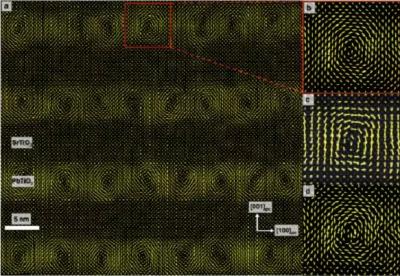 顶刊对透射电子显微镜(TEM)的新玩法 了解一下?