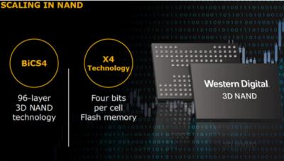 分分钟搞定10TB,西数第二代QLC闪存今年出货