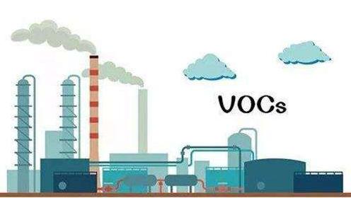 VOCers行业报告连载:典型VOCs排放企业分析