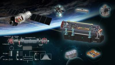 英国Teledyne e2v公司为太空应用开发冷原子传感器技术