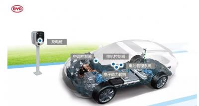 比亚迪全球首款汽车级多合一电流传感器销量突破50万只