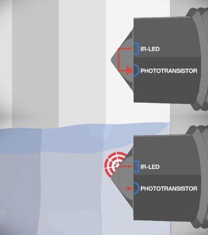 油罐液位控制监测解决方案