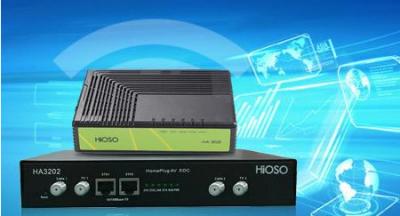 看海硕怎样用PON技术解决网络监控传输问题?