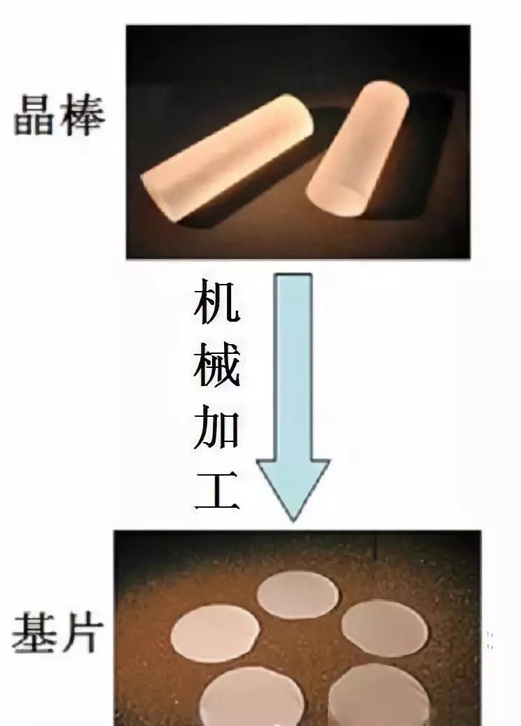 LED蓝宝石基板与芯片背部减薄工艺解析