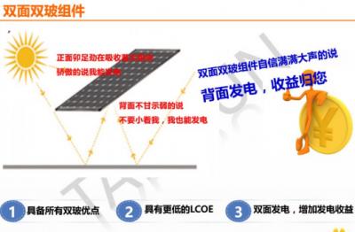 腾晖推出双面双玻组件系列新品
